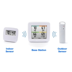 Wireless Greenhouse Monitoring System wireless, greenhouse, temperature, humidity, monitor, system, alarm, long, range, outdoor, indoor